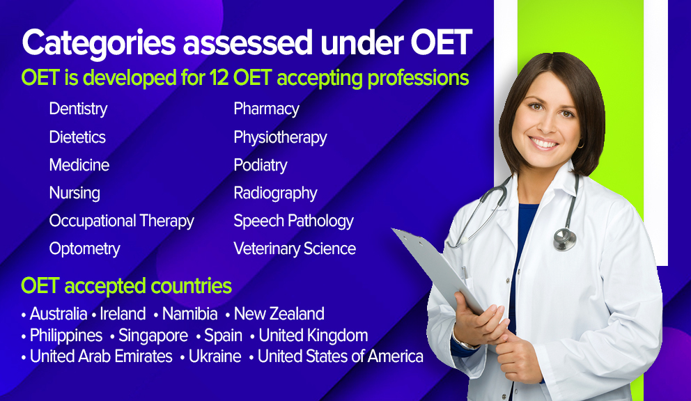 OET categories & countries