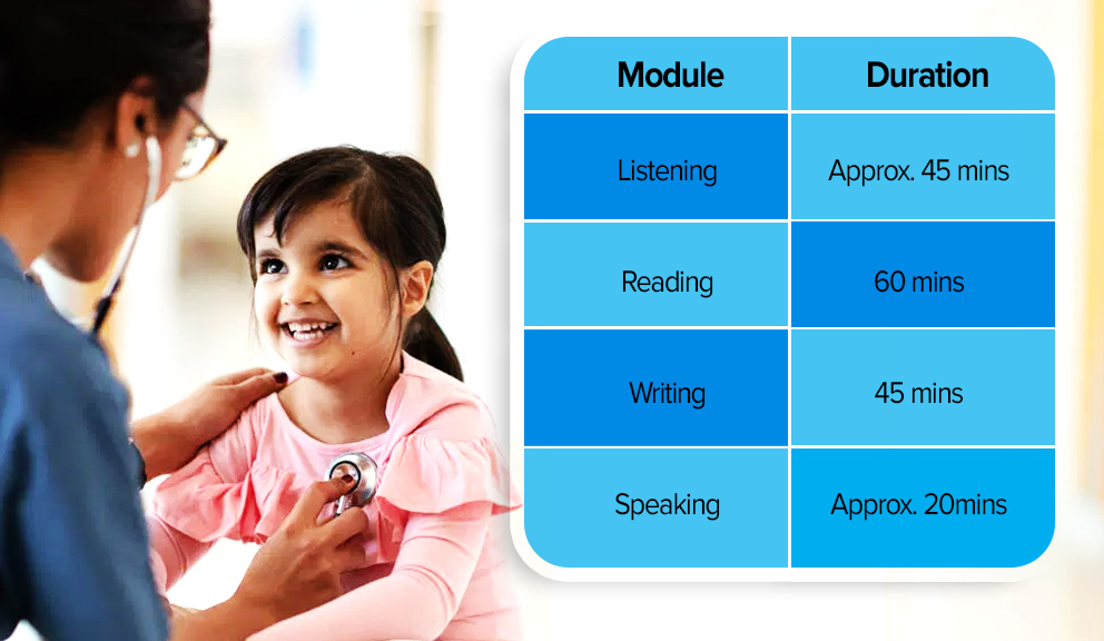OET covers the four core language skills
